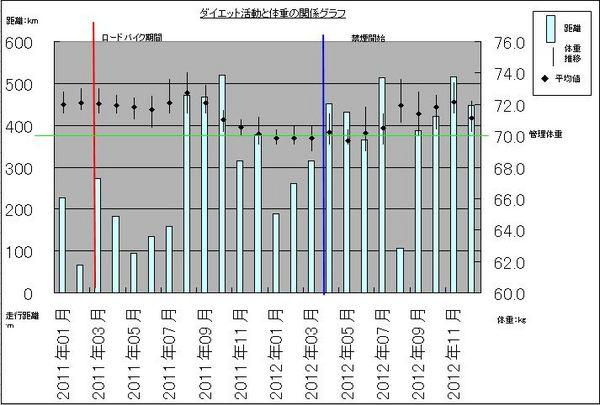 2012年末までのデータ.JPG